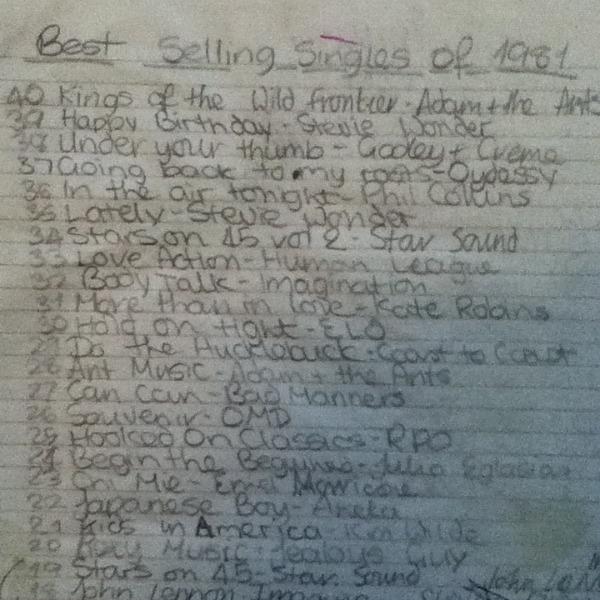1981 Best Selling Singles